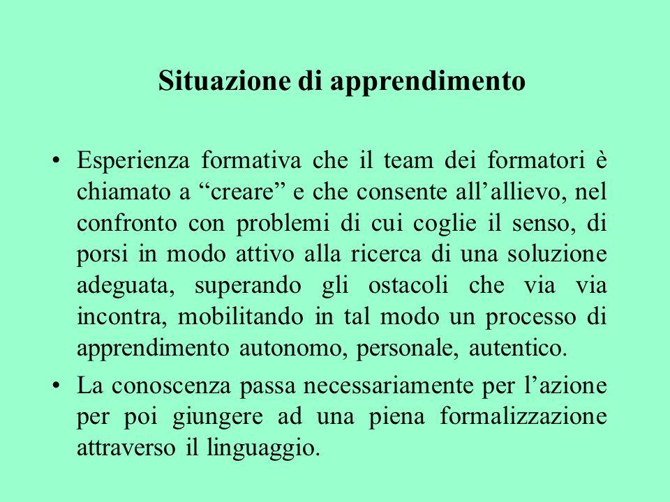Situazione di apprendimento Esperienza formativa che il team dei formatori è chiamato a creare e che consente allallievo, nel confronto con problemi d