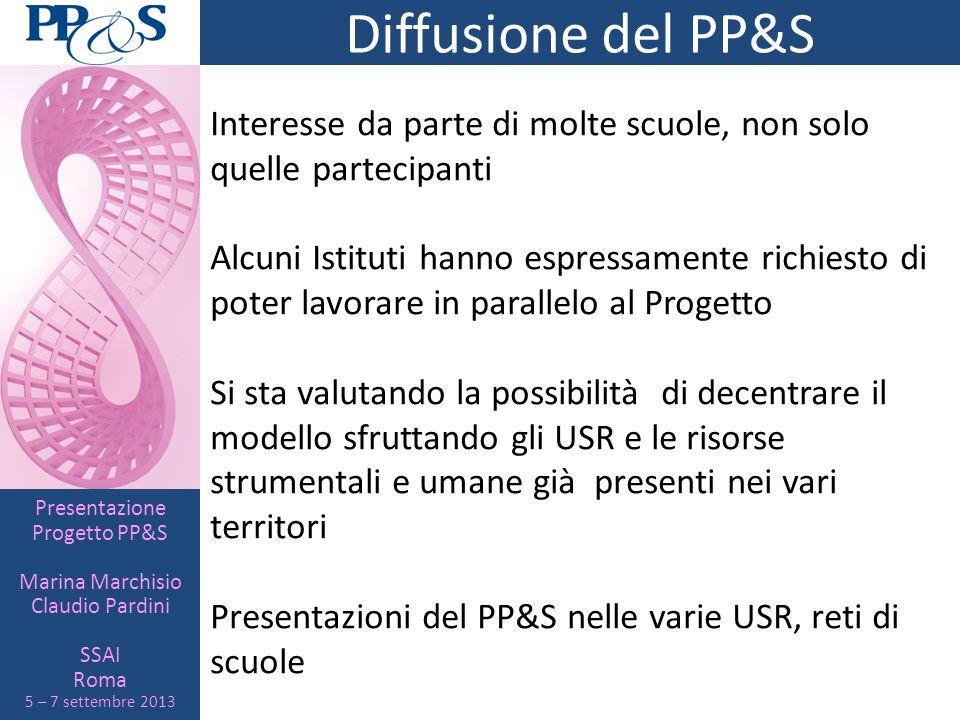 Presentazione Progetto PP&S Marina Marchisio Claudio Pardini SSAI Roma 5 – 7 settembre 2013 Diffusione del PP&S Interesse da parte di molte scuole, no