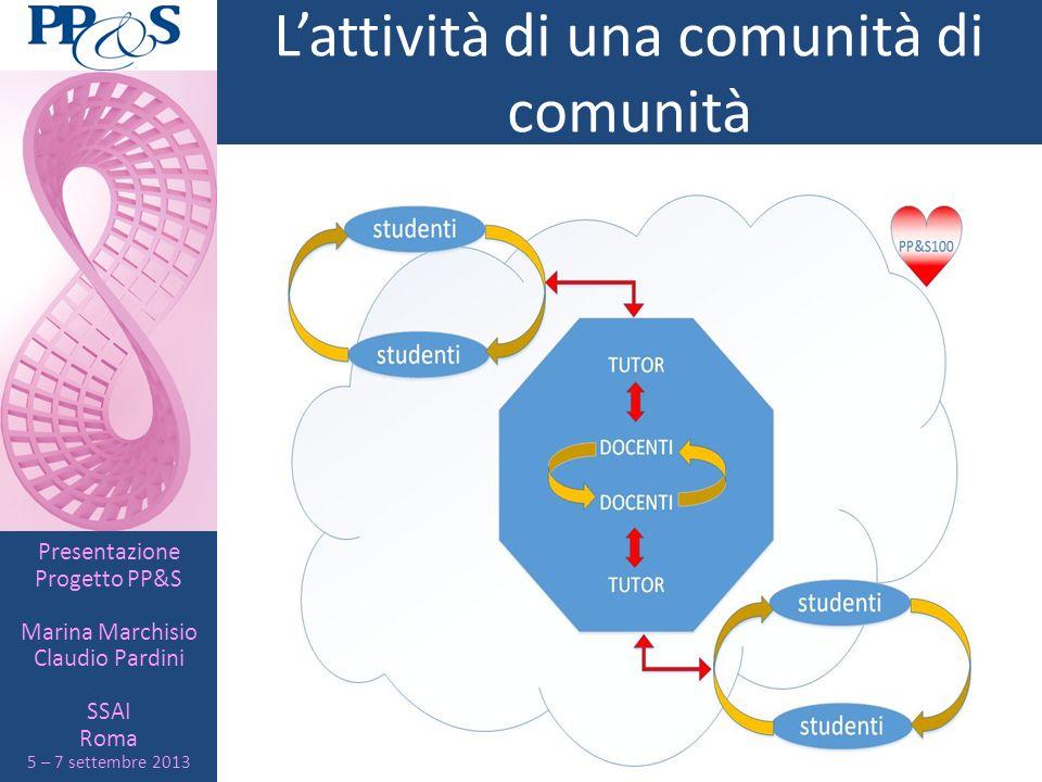 Presentazione Progetto PP&S Marina Marchisio Claudio Pardini SSAI Roma 5 – 7 settembre 2013 Lattività di una comunità di comunità