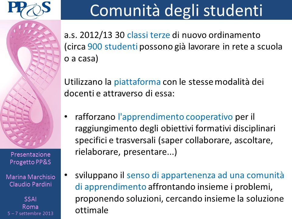 Presentazione Progetto PP&S Marina Marchisio Claudio Pardini SSAI Roma 5 – 7 settembre 2013 Comunità degli studenti a.s. 2012/13 30 classi terze di nu