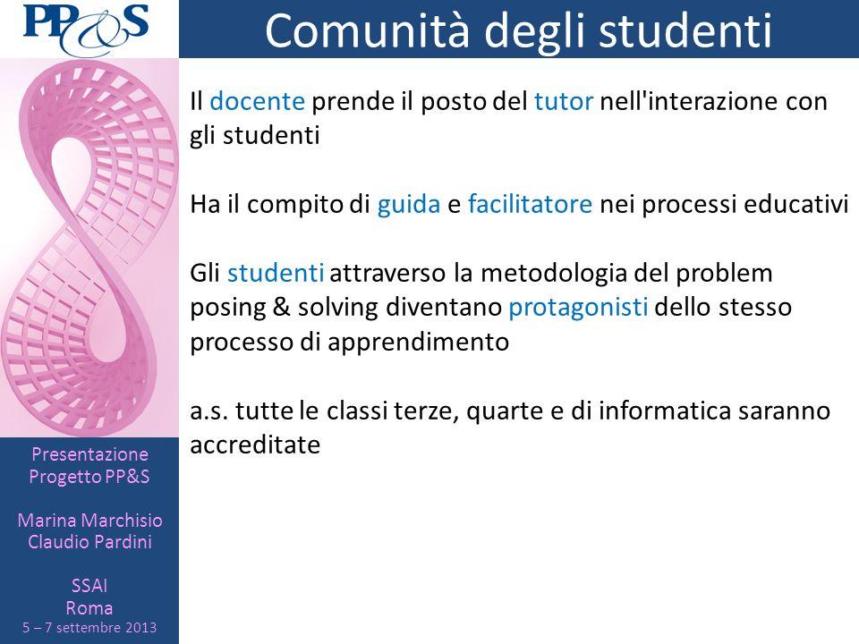 Presentazione Progetto PP&S Marina Marchisio Claudio Pardini SSAI Roma 5 – 7 settembre 2013 Comunità degli studenti Il docente prende il posto del tut