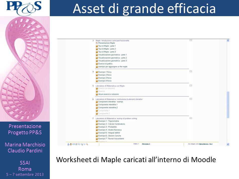 Presentazione Progetto PP&S Marina Marchisio Claudio Pardini SSAI Roma 5 – 7 settembre 2013 Asset di grande efficacia Worksheet di Maple caricati alli
