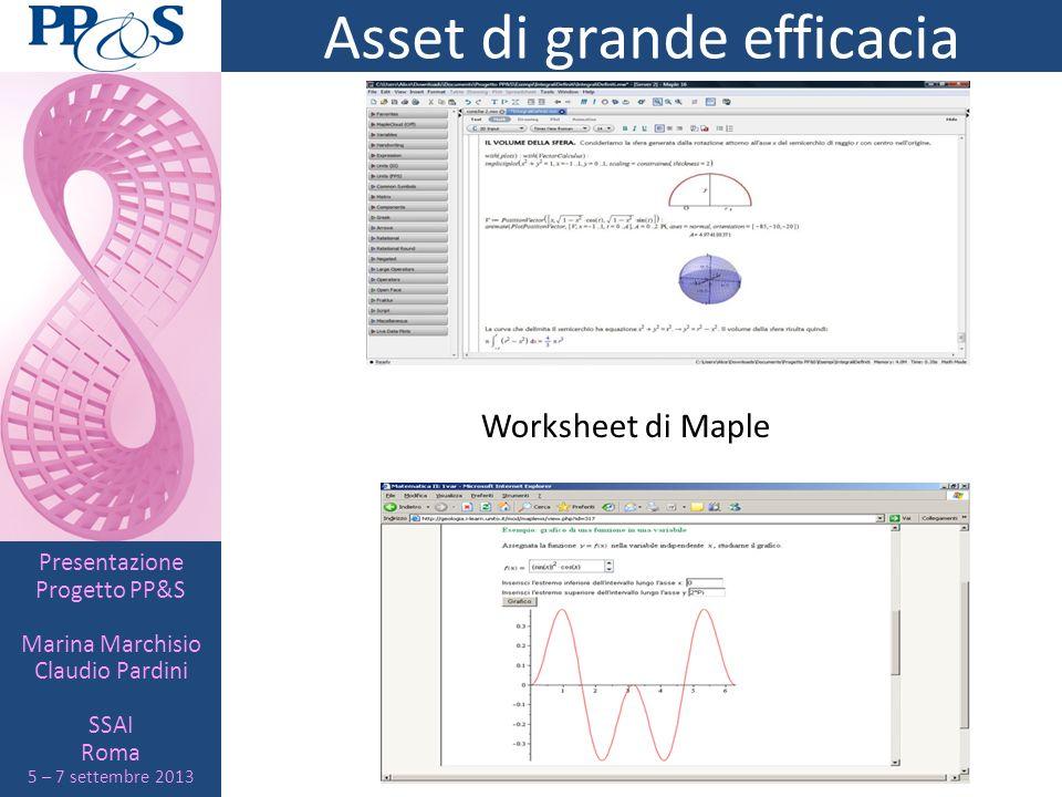 Presentazione Progetto PP&S Marina Marchisio Claudio Pardini SSAI Roma 5 – 7 settembre 2013 Asset di grande efficacia Worksheet di Maple