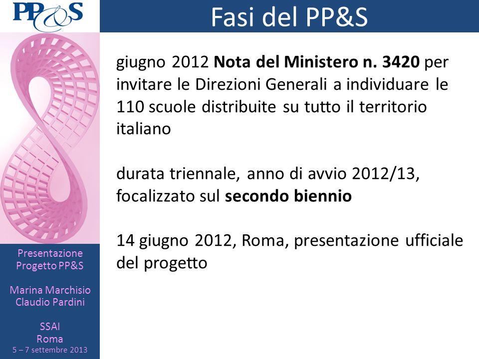 Presentazione Progetto PP&S Marina Marchisio Claudio Pardini SSAI Roma 5 – 7 settembre 2013 Fasi del PP&S Luglio 2012, Facoltà di Scienze MFN dellUniversità di Torino, Seminario preliminare per un gruppo ristretto di Docenti Settembre 2012, IS C.