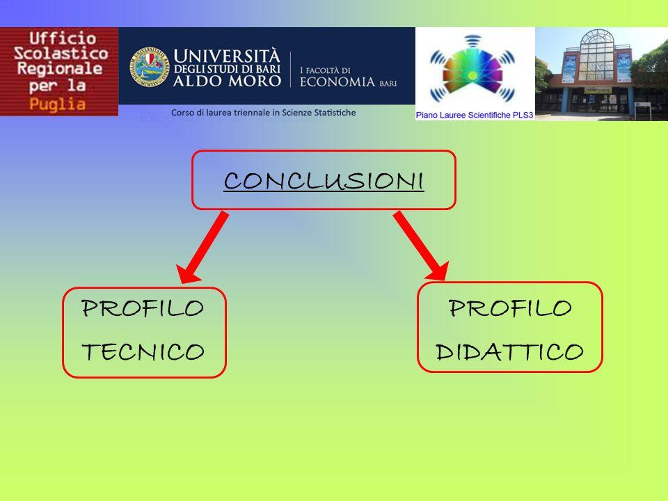 CONCLUSIONI PROFILO PROFILO TECNICO DIDATTICO