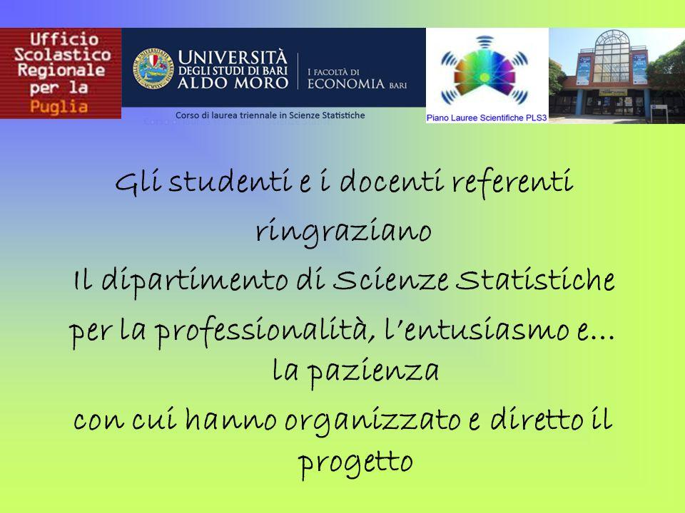 Gli studenti e i docenti referenti ringraziano Il dipartimento di Scienze Statistiche per la professionalità, lentusiasmo e… la pazienza con cui hanno
