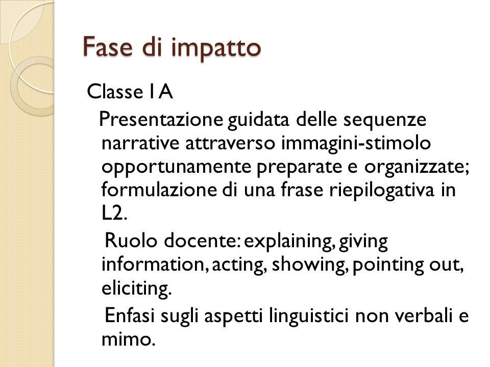 Fase di impatto Classe I A Presentazione guidata delle sequenze narrative attraverso immagini-stimolo opportunamente preparate e organizzate; formulazione di una frase riepilogativa in L2.