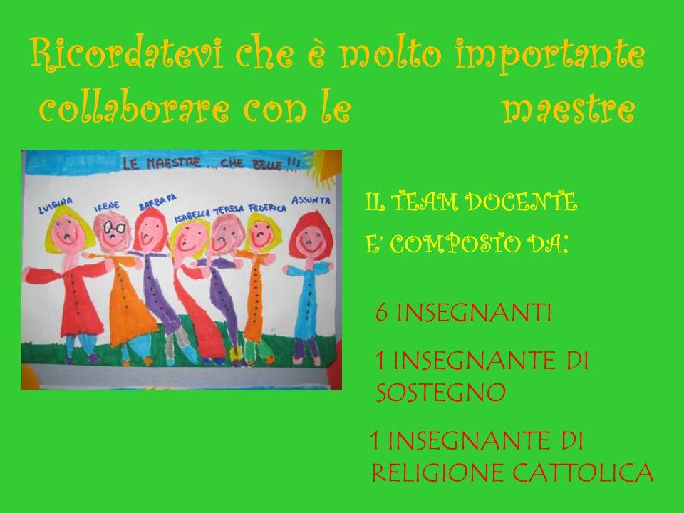 Ricordatevi che è molto importante collaborare con le maestre 6 INSEGNANTI 1 INSEGNANTE DI SOSTEGNO 1 INSEGNANTE DI RELIGIONE CATTOLICA IL TEAM DOCENTE E COMPOSTO DA :