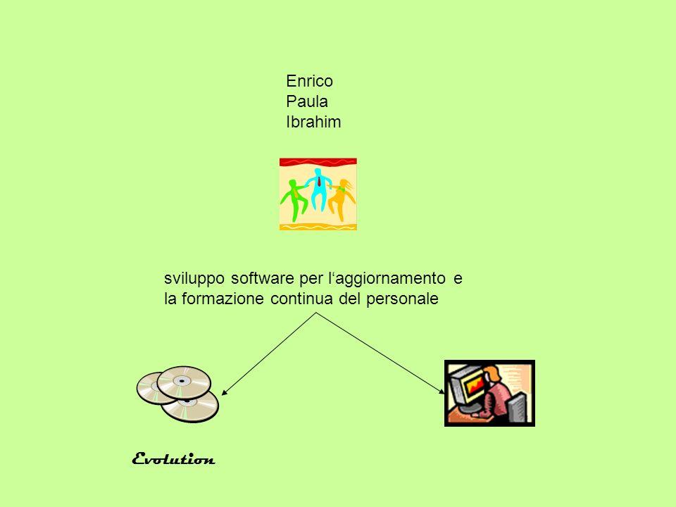 Enrico Paula Ibrahim sviluppo software per laggiornamento e la formazione continua del personale Evolution