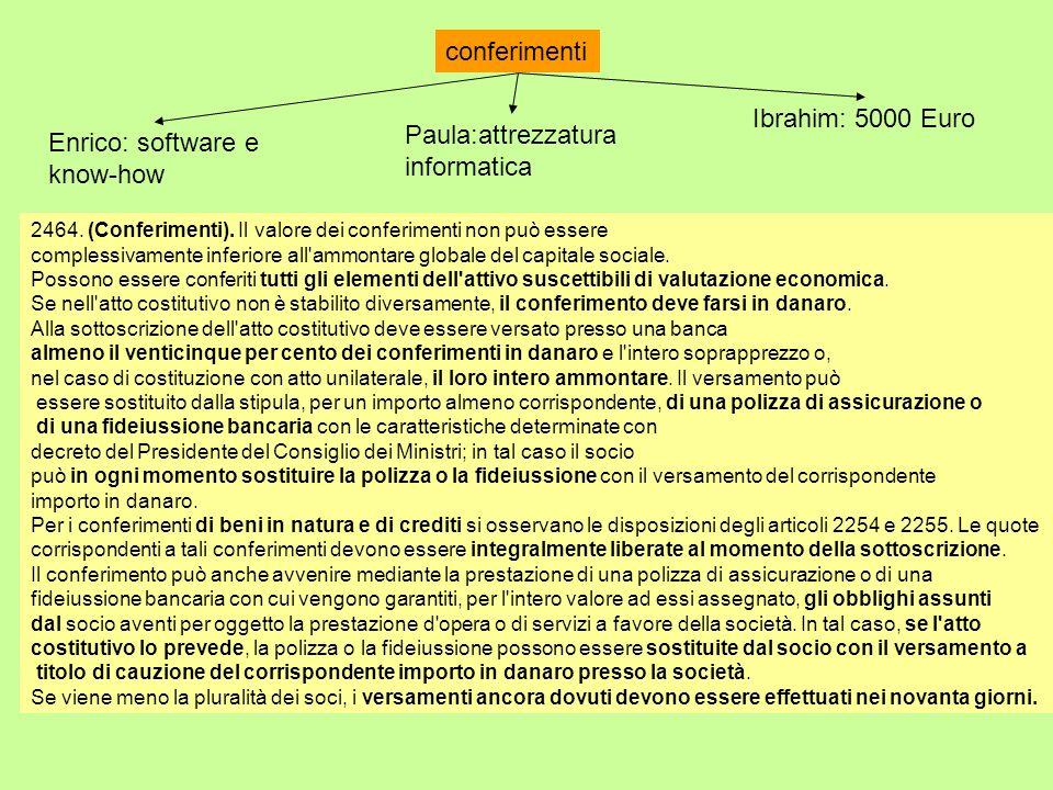 conferimenti Enrico: software e know-how Paula:attrezzatura informatica Ibrahim: 5000 Euro 2464. (Conferimenti). Il valore dei conferimenti non può es