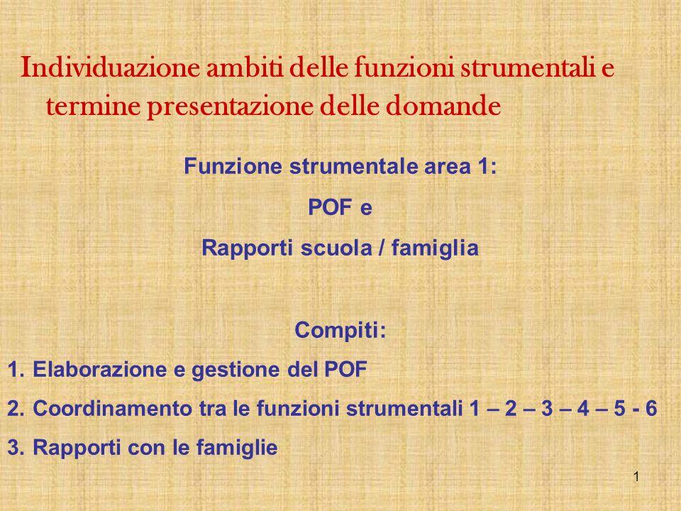 1 Funzione strumentale area 1: POF e Rapporti scuola / famiglia Compiti: 1.Elaborazione e gestione del POF 2.Coordinamento tra le funzioni strumentali