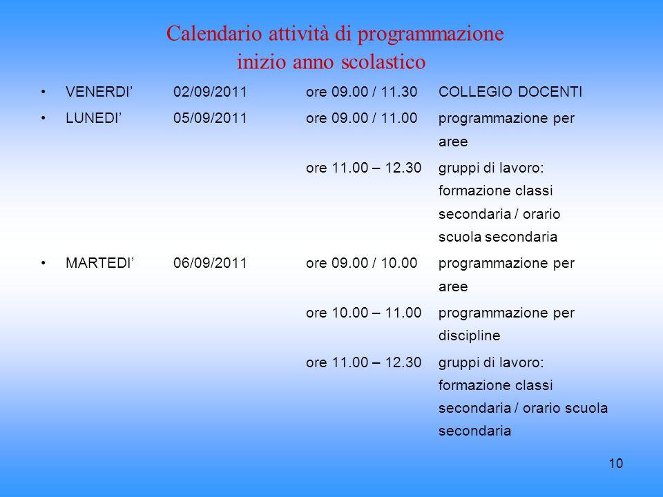 10 Calendario attività di programmazione inizio anno scolastico VENERDI02/09/2011ore 09.00 / 11.30COLLEGIO DOCENTI LUNEDI05/09/2011ore 09.00 / 11.00pr