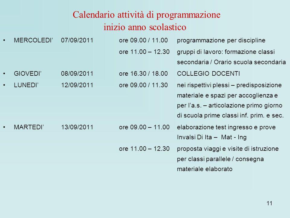 11 Calendario attività di programmazione inizio anno scolastico MERCOLEDI07/09/2011ore 09.00 / 11.00programmazione per discipline ore 11.00 – 12.30gru