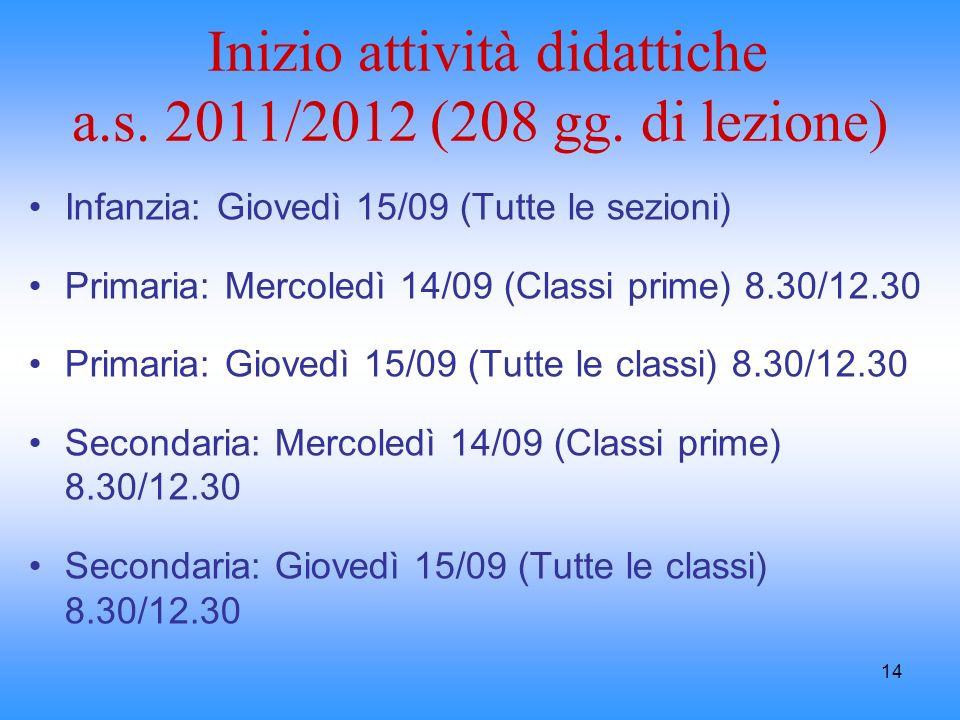 14 Inizio attività didattiche a.s. 2011/2012 (208 gg. di lezione) Infanzia: Giovedì 15/09 (Tutte le sezioni) Primaria: Mercoledì 14/09 (Classi prime)