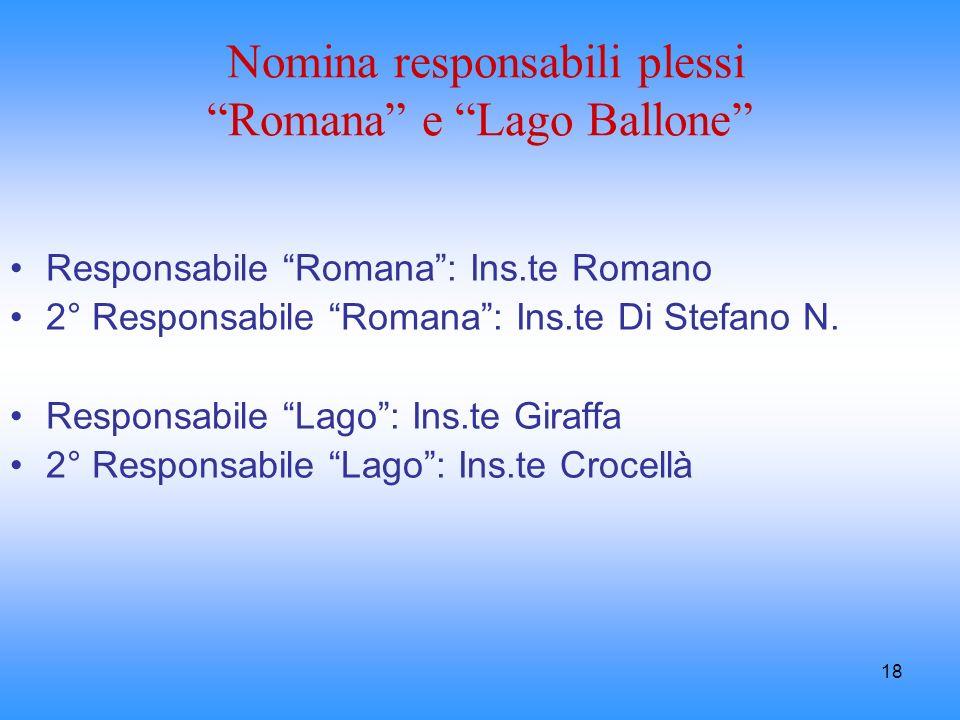 18 Nomina responsabili plessi Romana e Lago Ballone Responsabile Romana: Ins.te Romano 2° Responsabile Romana: Ins.te Di Stefano N. Responsabile Lago: