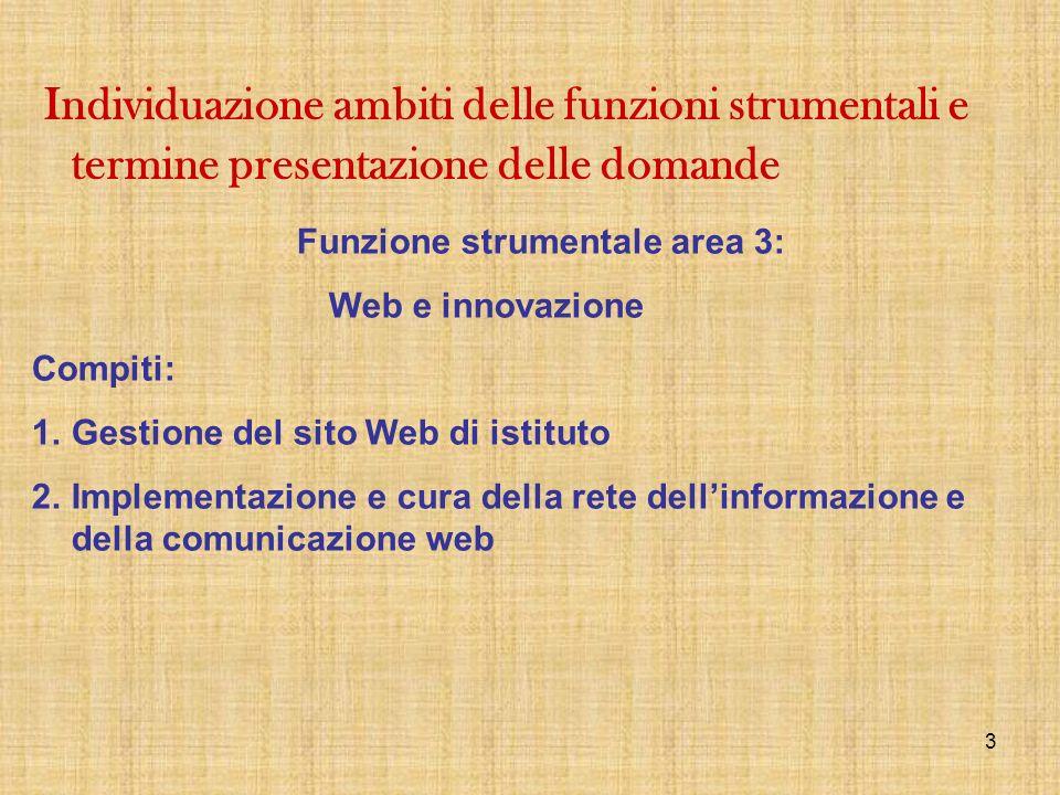 3 Funzione strumentale area 3: Web e innovazione Compiti: 1.Gestione del sito Web di istituto 2.Implementazione e cura della rete dellinformazione e d