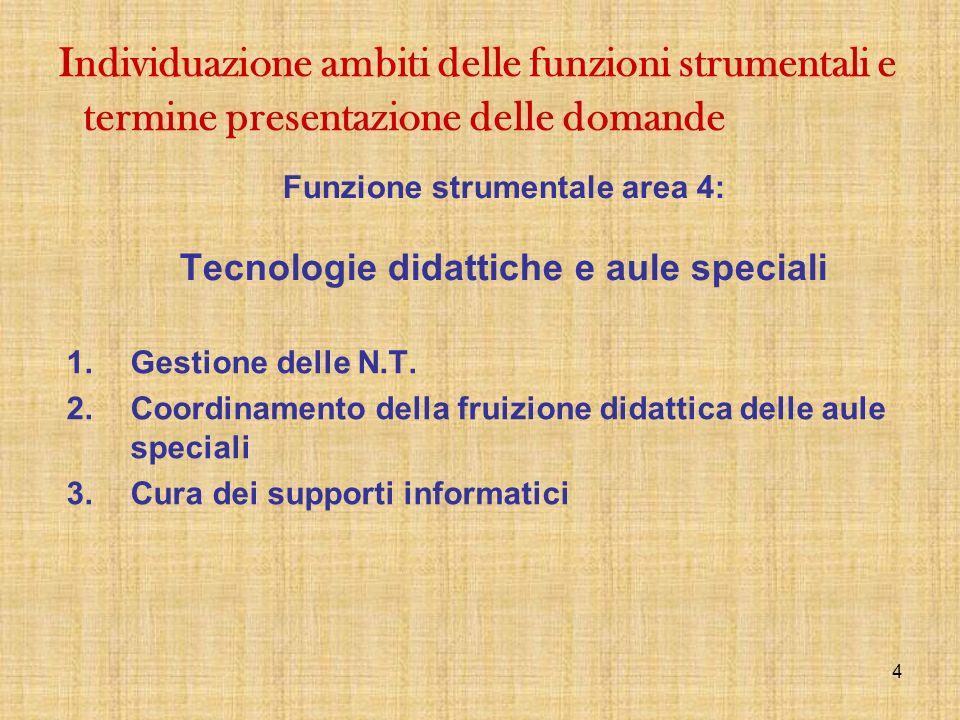 4 Funzione strumentale area 4: Tecnologie didattiche e aule speciali 1.Gestione delle N.T. 2.Coordinamento della fruizione didattica delle aule specia