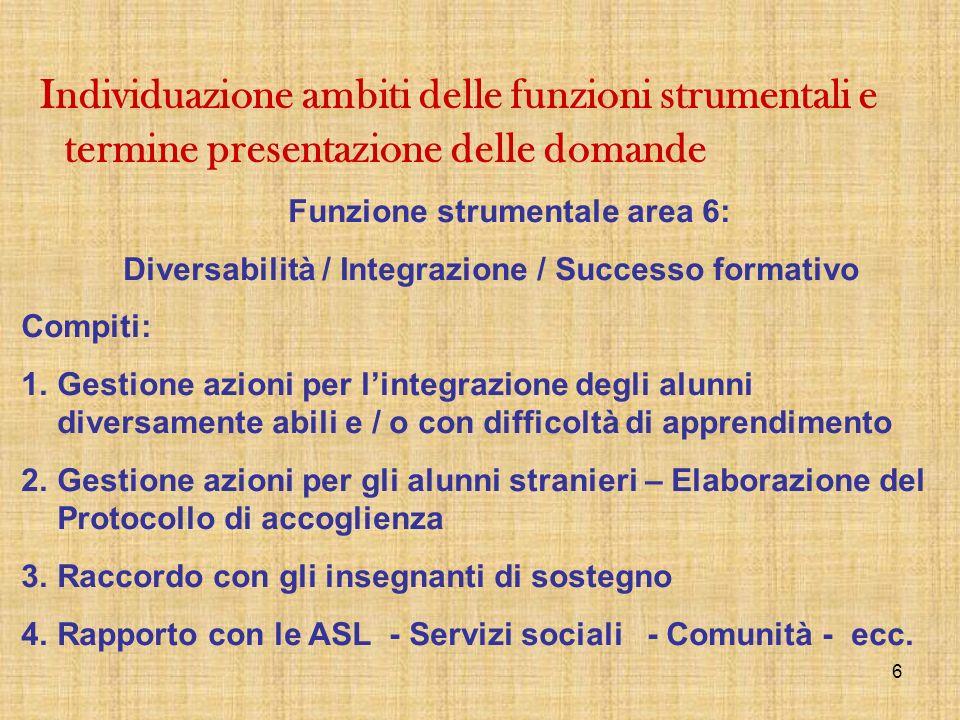 6 Funzione strumentale area 6: Diversabilità / Integrazione / Successo formativo Compiti: 1.Gestione azioni per lintegrazione degli alunni diversament