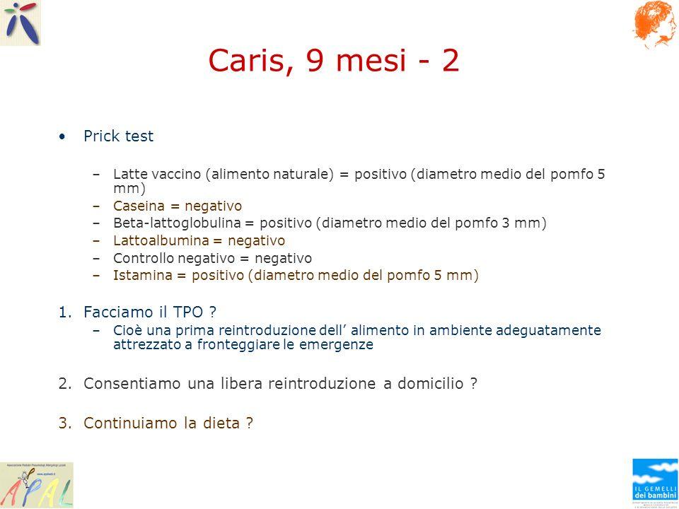 Caris, 9 mesi - 2 Prick test –Latte vaccino (alimento naturale) = positivo (diametro medio del pomfo 5 mm) –Caseina = negativo –Beta-lattoglobulina =