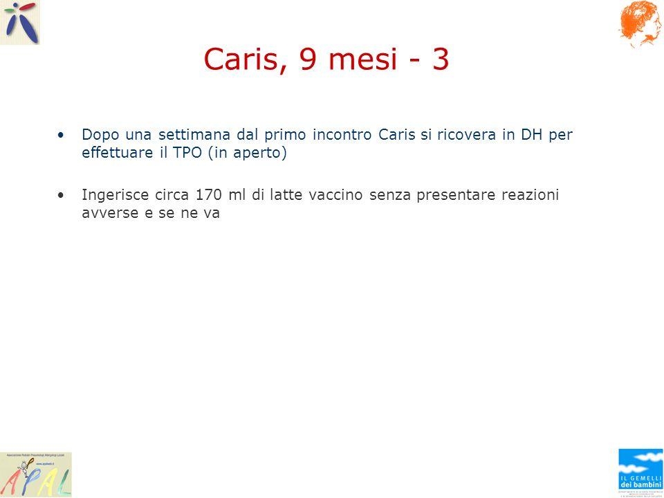 Caris, 9 mesi - 3 Dopo una settimana dal primo incontro Caris si ricovera in DH per effettuare il TPO (in aperto) Ingerisce circa 170 ml di latte vacc