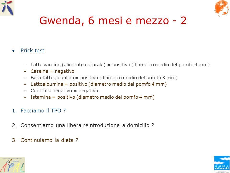 Gwenda, 6 mesi e mezzo - 2 Prick test –Latte vaccino (alimento naturale) = positivo (diametro medio del pomfo 4 mm) –Caseina = negativo –Beta-lattoglo