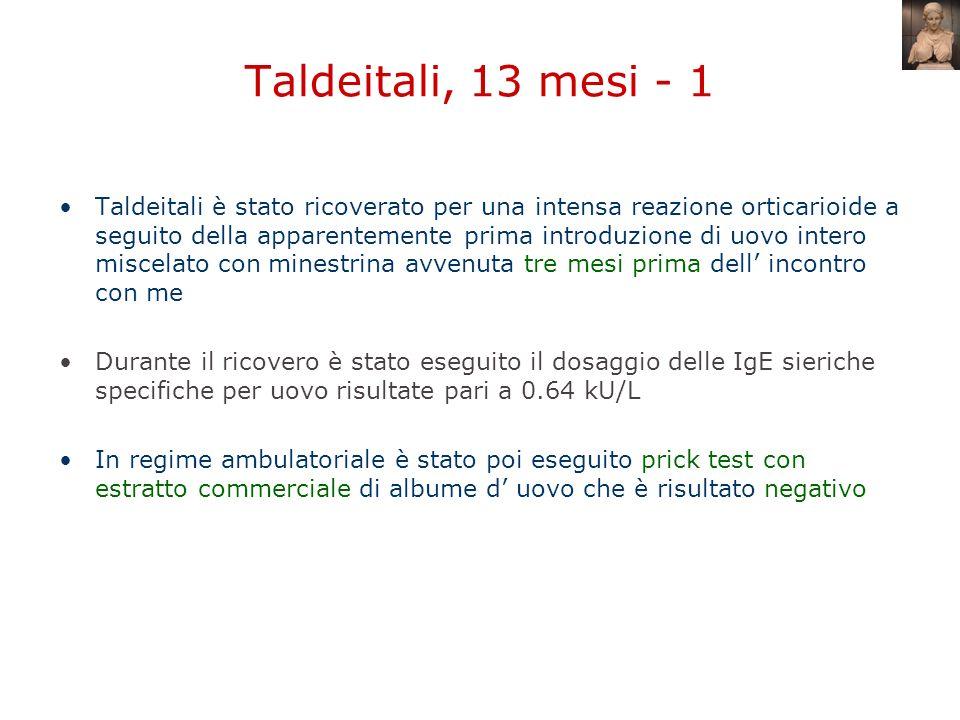 Taldeitali, 13 mesi - 1 Taldeitali è stato ricoverato per una intensa reazione orticarioide a seguito della apparentemente prima introduzione di uovo
