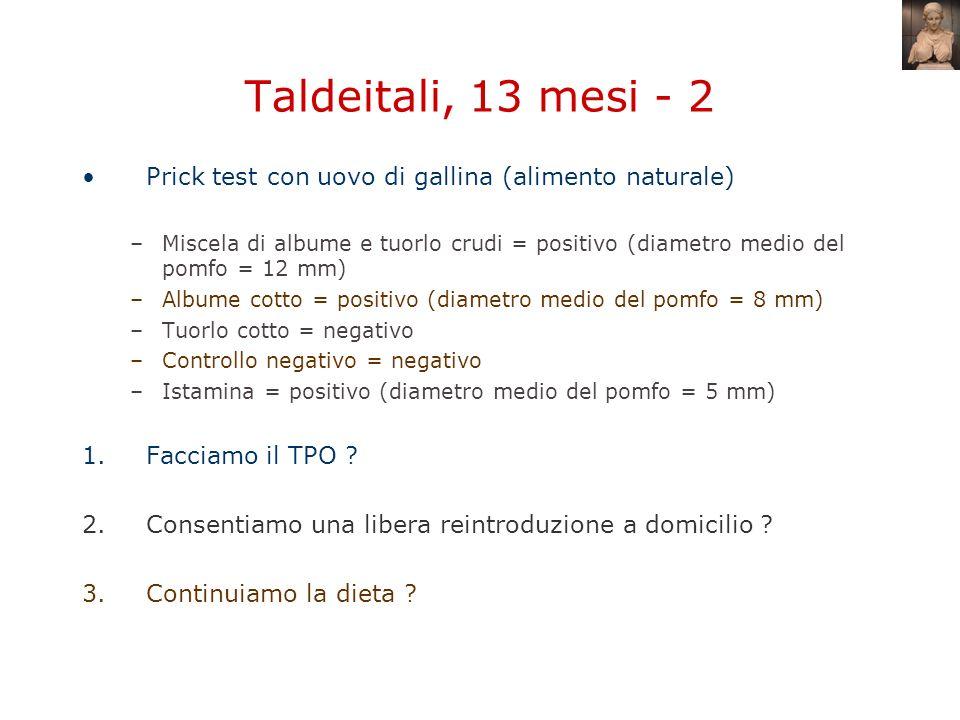 Taldeitali, 13 mesi - 2 Prick test con uovo di gallina (alimento naturale) –Miscela di albume e tuorlo crudi = positivo (diametro medio del pomfo = 12