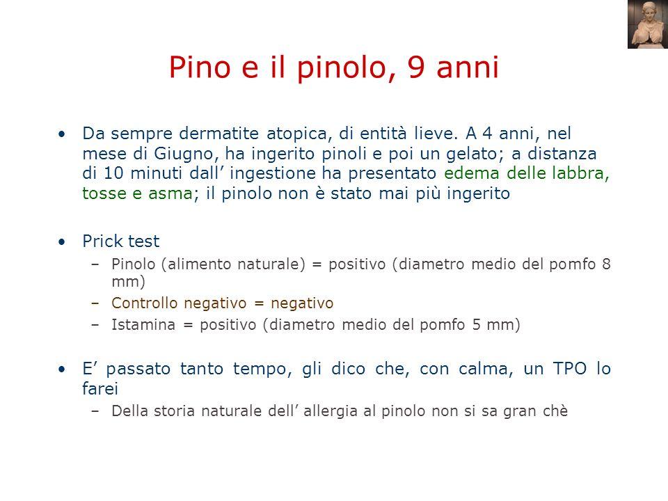 Pino e il pinolo, 9 anni Da sempre dermatite atopica, di entità lieve. A 4 anni, nel mese di Giugno, ha ingerito pinoli e poi un gelato; a distanza di