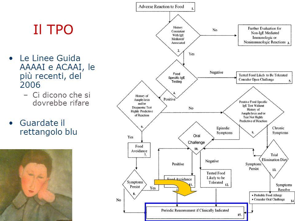 Il TPO Le Linee Guida AAAAI e ACAAI, le più recenti, del 2006 –Ci dicono che si dovrebbe rifare Guardate il rettangolo blu
