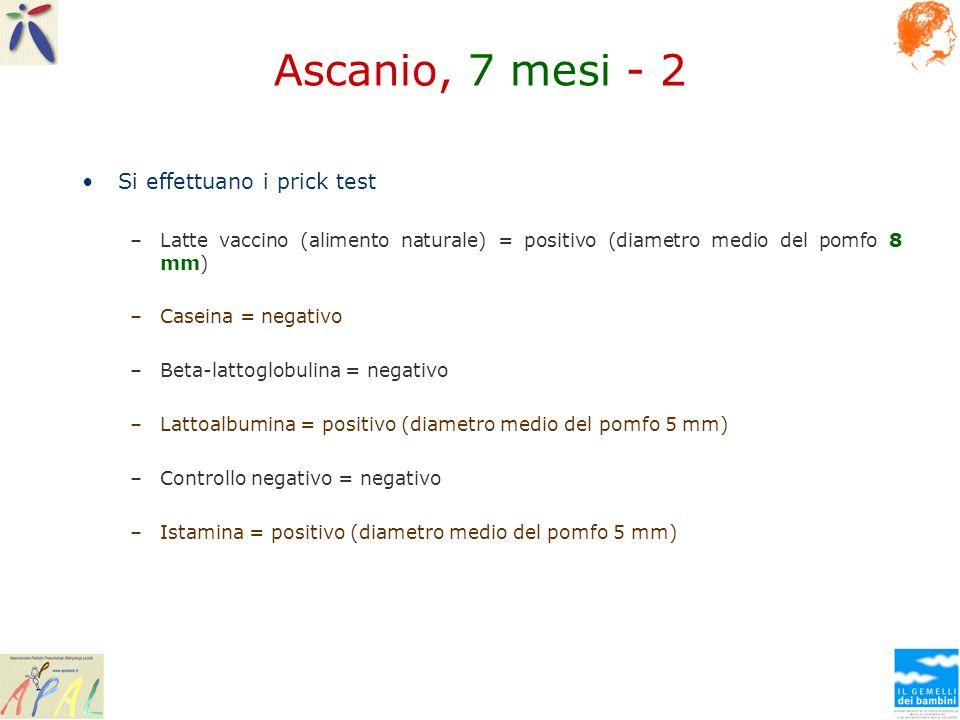 Ascanio, 7 mesi - 2 Si effettuano i prick test –Latte vaccino (alimento naturale) = positivo (diametro medio del pomfo 8 mm) –Caseina = negativo –Beta