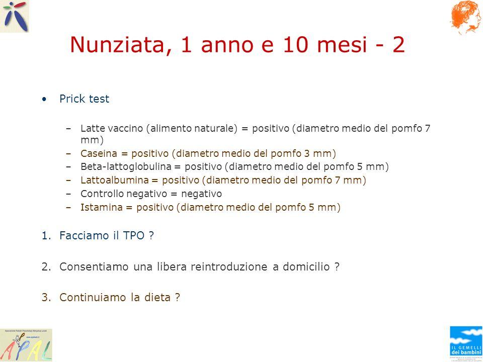 Nunziata, 1 anno e 10 mesi - 2 Prick test –Latte vaccino (alimento naturale) = positivo (diametro medio del pomfo 7 mm) –Caseina = positivo (diametro