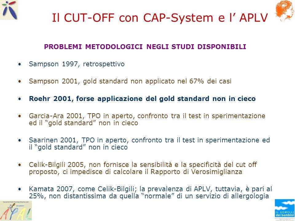 Il CUT-OFF con CAP-System e l APLV PROBLEMI METODOLOGICI NEGLI STUDI DISPONIBILI Sampson 1997, retrospettivo Sampson 2001, gold standard non applicato