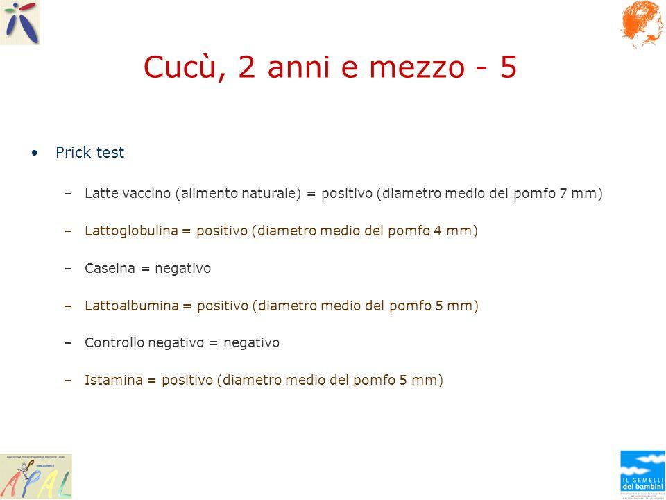 Cucù, 2 anni e mezzo - 5 Prick test –Latte vaccino (alimento naturale) = positivo (diametro medio del pomfo 7 mm) –Lattoglobulina = positivo (diametro
