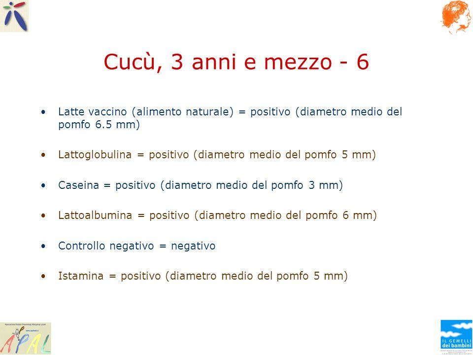 Cucù, 3 anni e mezzo - 6 Latte vaccino (alimento naturale) = positivo (diametro medio del pomfo 6.5 mm) Lattoglobulina = positivo (diametro medio del