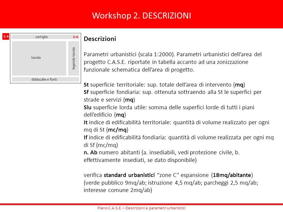 Workshop 2. DESCRIZIONI Descrizioni Parametri urbanistici (scala 1:2000). Parametri urbanistici dellarea del progetto C.A.S.E. riportate in tabella ac