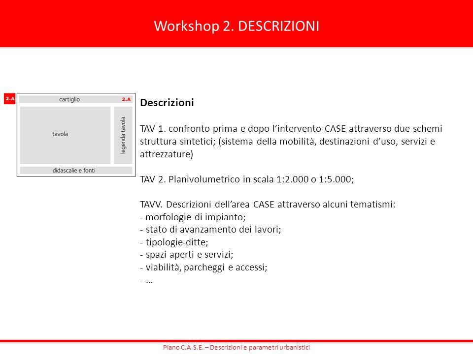 Workshop 2. DESCRIZIONI Descrizioni TAV 1. confronto prima e dopo lintervento CASE attraverso due schemi struttura sintetici; (sistema della mobilità,