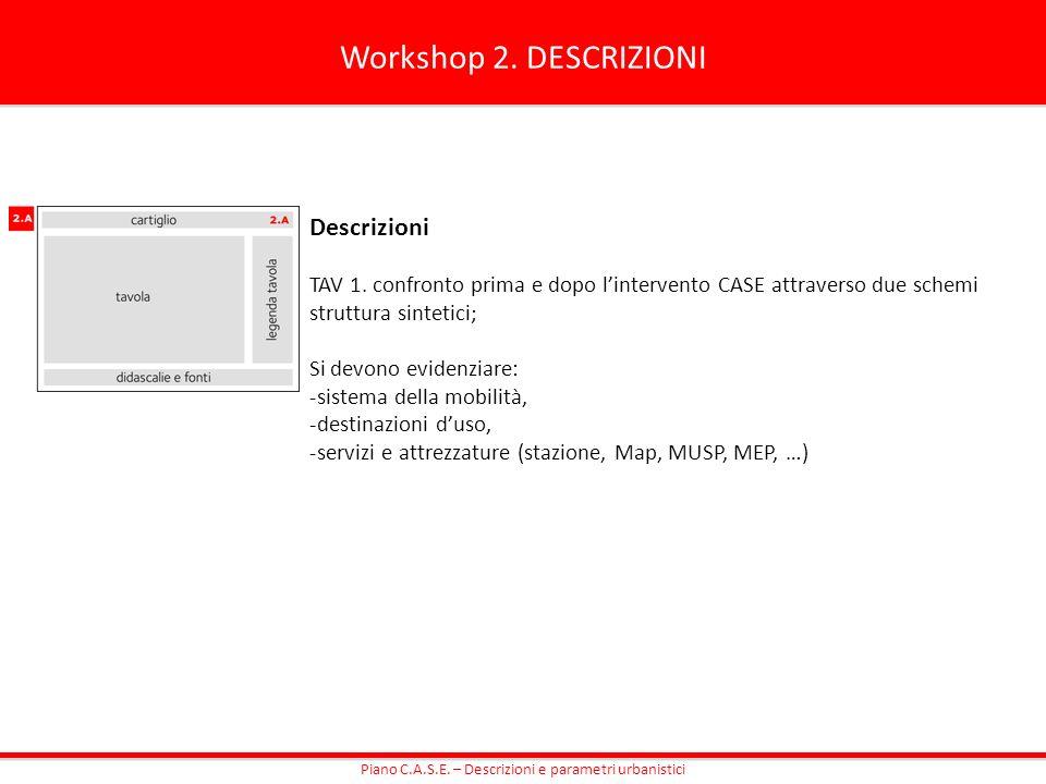Workshop 2. DESCRIZIONI Descrizioni TAV 1. confronto prima e dopo lintervento CASE attraverso due schemi struttura sintetici; Si devono evidenziare: -