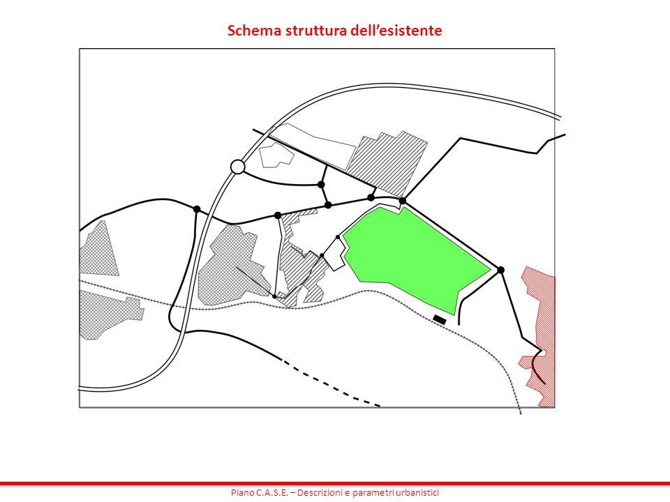 Schema struttura dellesistente