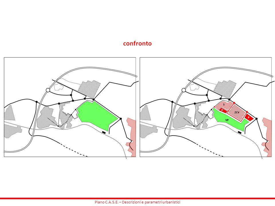 Piano C.A.S.E. – Descrizioni e parametri urbanistici confronto