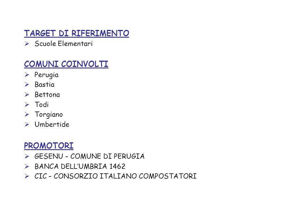 TARGET DI RIFERIMENTO Scuole Elementari COMUNI COINVOLTI Perugia Bastia Bettona Todi Torgiano Umbertide PROMOTORI GESENU – COMUNE DI PERUGIA BANCA DEL