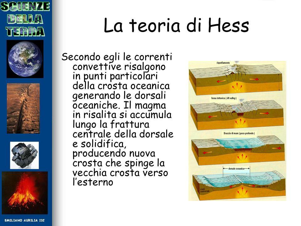 La teoria di Hess Secondo egli le correnti convettive risalgono in punti particolari della crosta oceanica generando le dorsali oceaniche. Il magma in