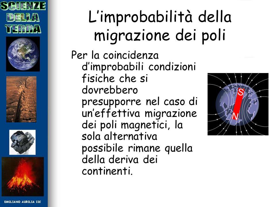 Limprobabilità della migrazione dei poli Per la coincidenza dimprobabili condizioni fisiche che si dovrebbero presupporre nel caso di uneffettiva migr