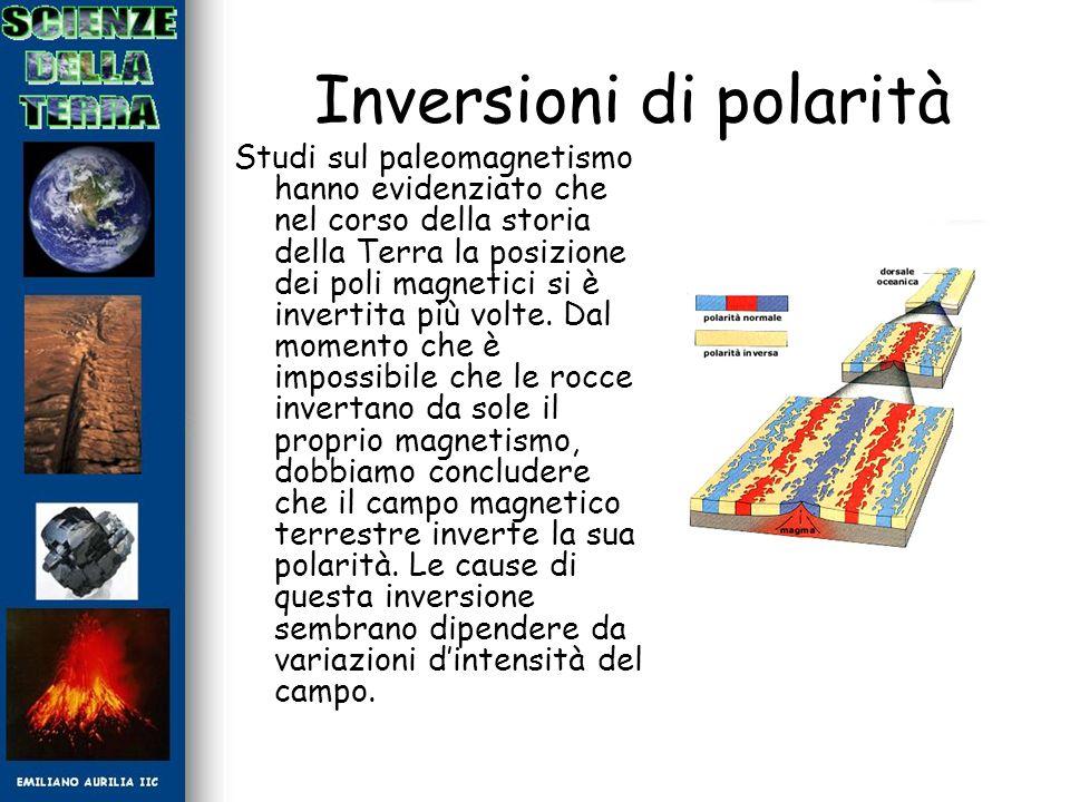 Inversioni di polarità Studi sul paleomagnetismo hanno evidenziato che nel corso della storia della Terra la posizione dei poli magnetici si è inverti
