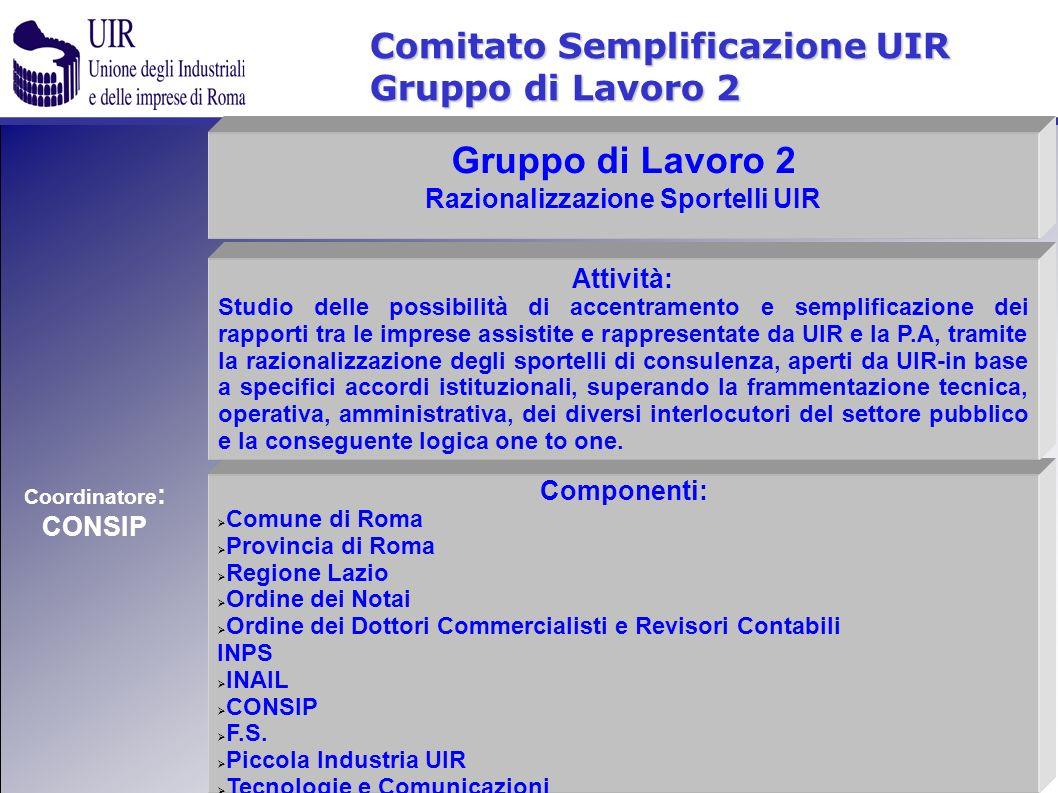 Comitato Semplificazione UIR Gruppo di Lavoro 2 Componenti: Comune di Roma Provincia di Roma Regione Lazio Ordine dei Notai Ordine dei Dottori Commerc