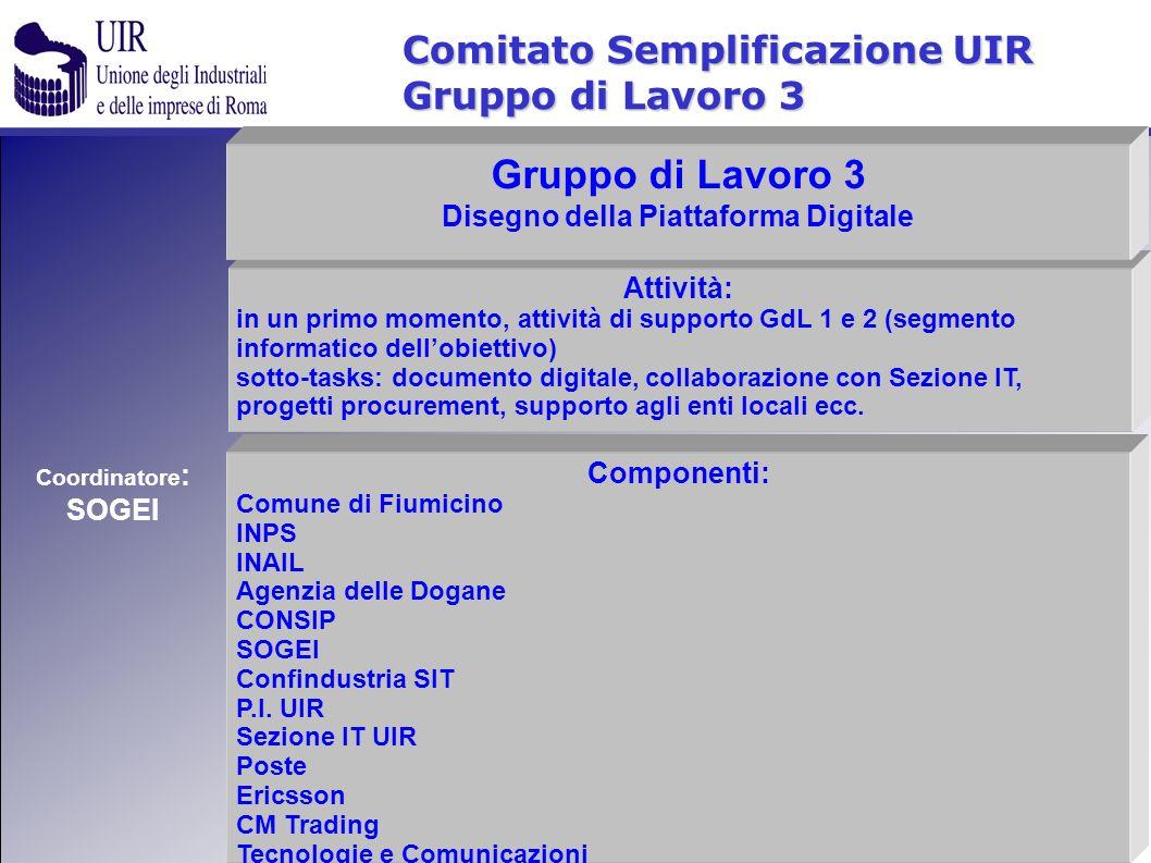 Comitato Semplificazione UIR Gruppo di Lavoro 3 Componenti: Comune di Fiumicino INPS INAIL Agenzia delle Dogane CONSIP SOGEI Confindustria SIT P.I. UI