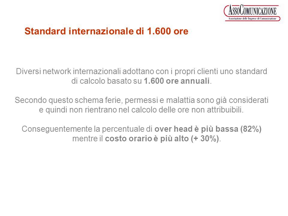 Diversi network internazionali adottano con i propri clienti uno standard di calcolo basato su 1.600 ore annuali.