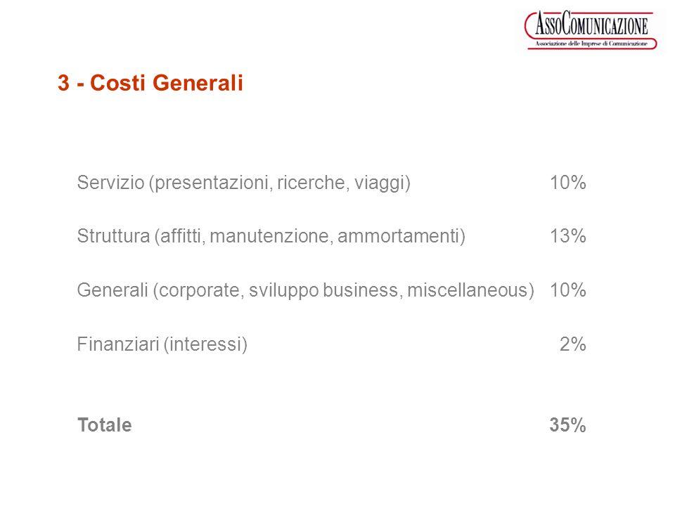 Servizio (presentazioni, ricerche, viaggi)10% Struttura (affitti, manutenzione, ammortamenti)13% Generali (corporate, sviluppo business, miscellaneous)10% Finanziari (interessi) 2% Totale35% 3 - Costi Generali