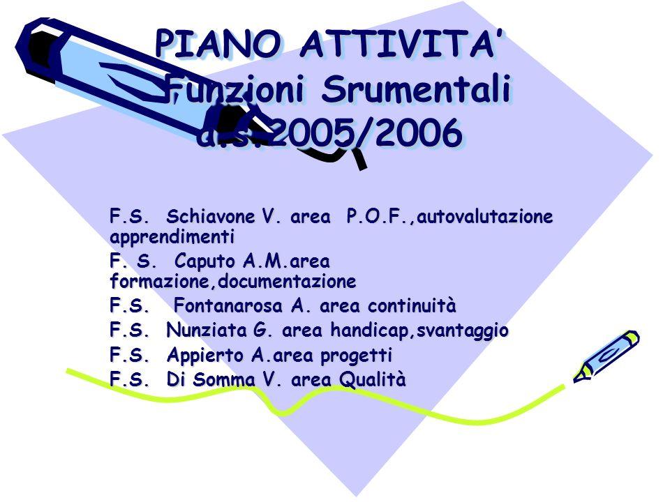 PIANO ATTIVITA Funzioni Srumentali a.s.2005/2006 F.S. Schiavone V. area P.O.F.,autovalutazione apprendimenti F. S. Caputo A.M.area formazione,document