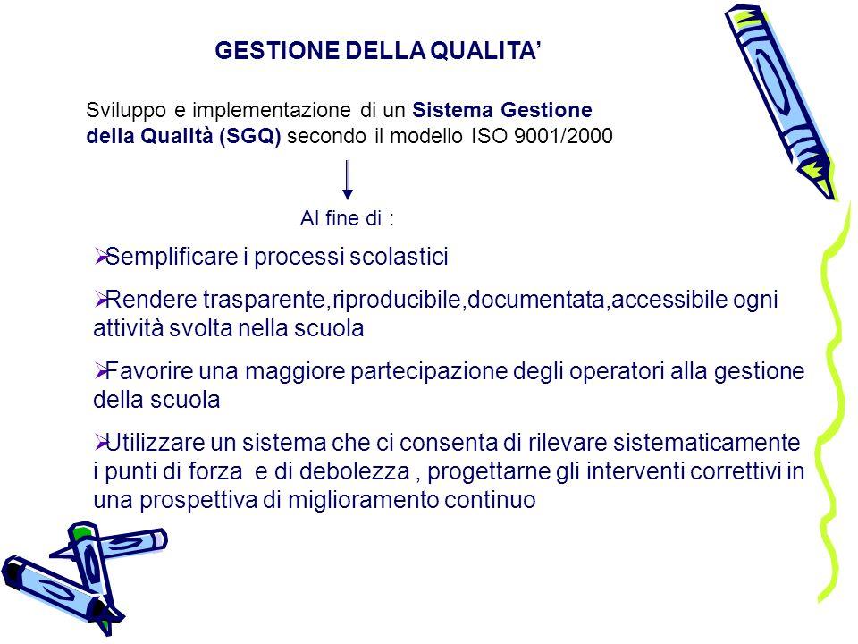 GESTIONE DELLA QUALITA Sviluppo e implementazione di un Sistema Gestione della Qualità (SGQ) secondo il modello ISO 9001/2000 Al fine di : Semplificar
