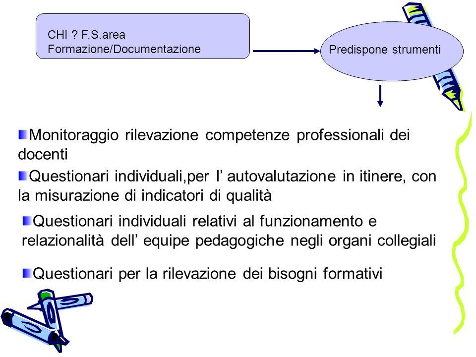 CHI ? F.S.area Formazione/Documentazione Predispone strumenti Monitoraggio rilevazione competenze professionali dei docenti Questionari individuali,pe